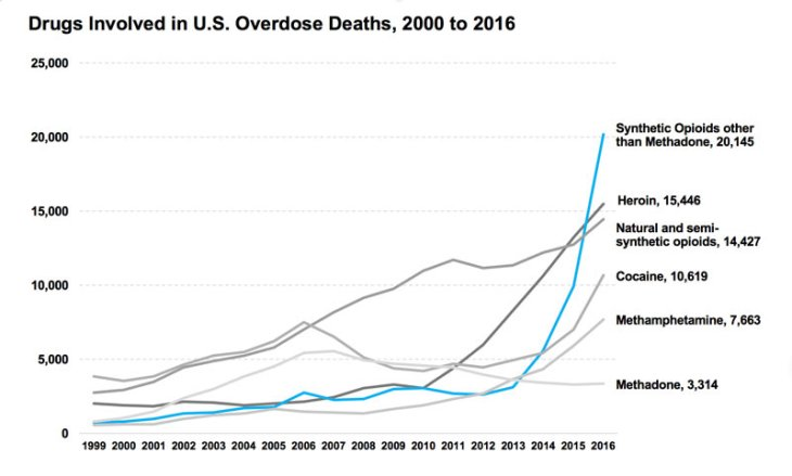 overdosedeaths1